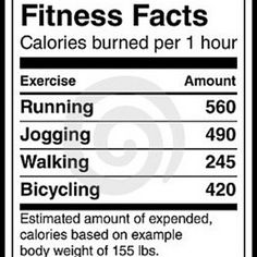 Health Info - Calories