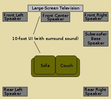 14 best electronics home theater systems images on pinterest easy surround sound speaker placement fandeluxe Image collections