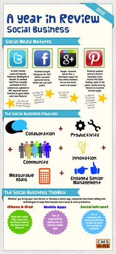 A year in review social business  #infografia #infographic #socialmedia