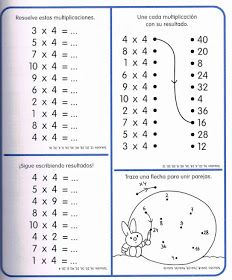 Multiplication Facts Worksheets, 3rd Grade Math Worksheets, Teaching Multiplication, 4th Grade Math, Multiplication Sheets, Dyslexia Activities, English Worksheets For Kids, Simple Math, Math Journals
