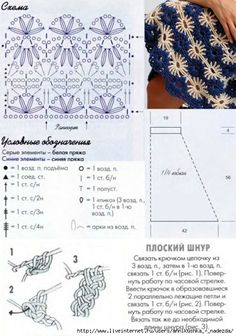 Crochetemoda: Crochet - Bicolor skirt.  Graph only