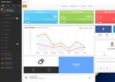 Supina - Bootstrap Admin Template. Bootstrap Themes. $25.00