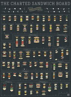 'The Charted Sandwich Board' Art Print Features Mouthwatering Menu of 90 Hand-Drawn Sandwiches