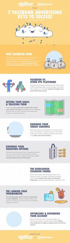7 consejos para conseguir #ROI con #FacebookAds