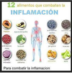 Combatir la inflamación