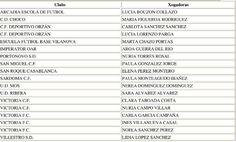 CORES DE CAMBADOS: AS SELECCIÓNS SUB-16 E SUB-18 FEMININAS ADESTRAN H...