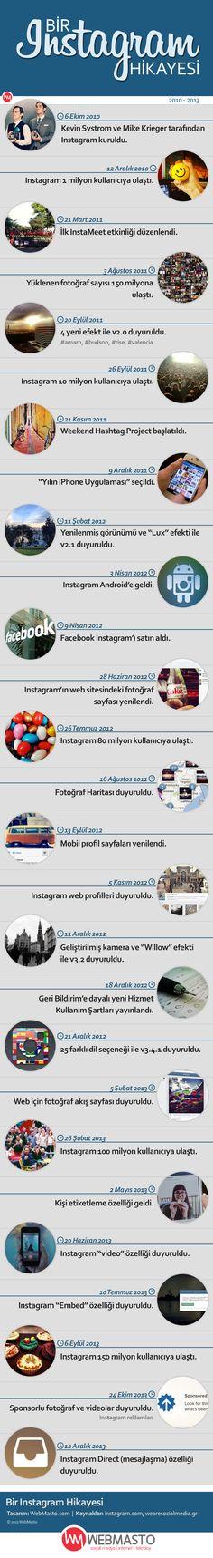 Bir Instagram Hikayesi  http://www.webmasto.com/bir-instagram-hikayesi-infografik