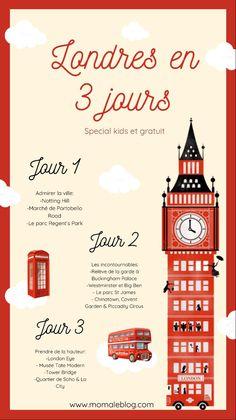 {Travel} 3 jours à Londres! Travel List, Travel Goals, Travel Style, London Eye, Destinations D'europe, Voyage Europe, London Underground, Portugal Travel, London Travel