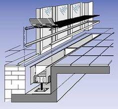 Konvektor, Konvektoren, Heizkonvektoren, Konvektion, Glasfassaden, Fassadenheizung, Heizung, Lüftung, Fussbodenheizung, Wintergarten