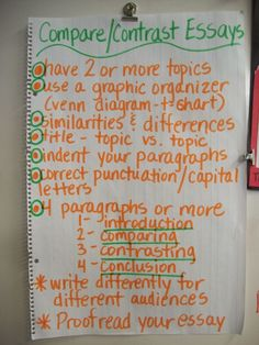 compare and contrast essay anchor chart – Grade Scott Foresman Reading Street Resources 6th Grade Writing, 6th Grade Reading, Middle School Writing, Writing Lessons, Teaching Writing, Writing Skills, Essay Writing, Writing Tips, Teaching Resources