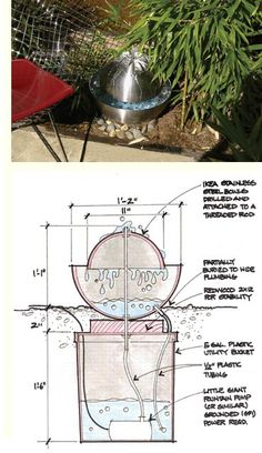 The Do-It-Yourself Frugal Fountain by JC Miller $63