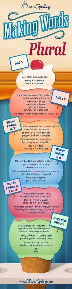 Plural Noun Freebies