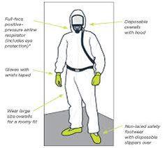 Personal protective equipment for #asbestos removal. #banasbestosindia Learn More