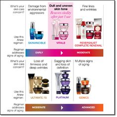 Anew Vitale will help with dull and uneven skin tone. http://eseagren.avonrepresentative.com