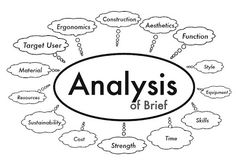 a brief and simple analysis of A brief note about clarity literary analysis: using elements of literature students are asked to write literary analysis essays because this type of assignment.