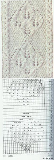 Knitting stitch pattern lace leaves and mock cable Lace Knitting Stitches, Lace Knitting Patterns, Knitting Blogs, Knitting Charts, Lace Patterns, Knitting Designs, Stitch Patterns, Garter Stitch, Action