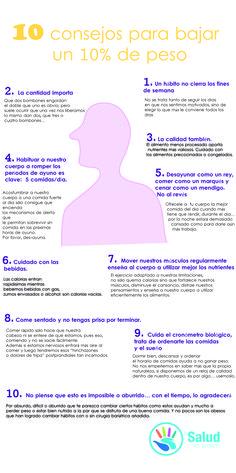 ¿Sabes como adelgazar un 10% casi sin darte cuenta? http://lasaludentumano.com/infografia-10-consejos-para-bajar-un-10-de-peso/