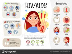 Pin on Social Media Content Aids Disease, Aids Poster, My Sisters Keeper, Aids Day, Medical Posters, Aids Awareness, Nursing Notes, Diet Chart, Nursing