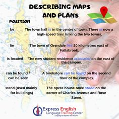 Take English Classes at our Language Center & Learn English Quickly from Native Tutors. Our English Institute in Dubai offers Spoken English, IELTS & PTE. Learn English Grammar, English Idioms, English Writing, English Vocabulary, English Language, Ielts Writing Task 2, Narrative Writing, Academic Writing, Pte Academic