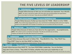 As the chart shows even if somebody is at the lowest level of leadership ladder they have the opportunity to progress to the higher levels of leadership . Parent Coaching, Leadership Coaching, Online Coaching, Leadership Quotes, Change Leadership, John Maxwell Quotes, Organization Development, Leadership Activities, Group Activities