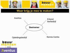 De leerling als Middelpunt Bouwmensen Apeldoorn - Google+