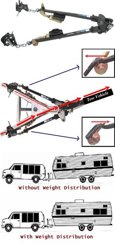 Strait-Line Weight Distribution with Sway Control. Used to evenly distribute weight over axles of the tow vehicle and the trailer. Start your journey knowing that you have a level ride that is travel safe. Small Travel Trailers, Small Trailer, Tow Trailer, Tow Truck, Trucks, Weight Distribution Hitch, Horse Trailers, Remodeled Campers, Travel Set