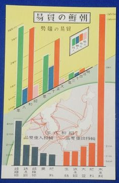 Vintage japan postcard palmistry fortune telling hand card china 1930s japanese postcards statistics data of korea korean industry japans m4hsunfo