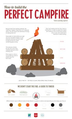 Outdoor ED: Campfires 101 | Ontario Culinary Tourism Alliance