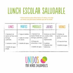 Lunch Escuela Saludable Kids Nutrition, Health And Nutrition, Toddler Meals, Kids Meals, Baby Food Recipes, Cooking Recipes, Lunch Snacks, Kid Lunches, Kid Snacks