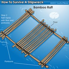 Team Building # Vietnam # Cooperation skills # Problem solving # Working together # Bamboo Raft building # Keep on Moving Survival Quotes, Survival Guide, Survival Skills, Raft Building, Team Building, Bamboo Structure, Activities For Boys, Bamboo Crafts, Gifted Education