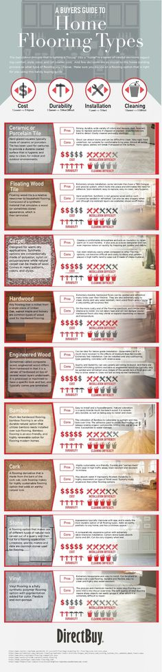 21. What type of flooring is best for your home? - 50 Amazingly Clever Cheat Sheets To Simplify Home Decorating Projects