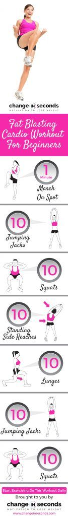 Lose Weight While Menstruating