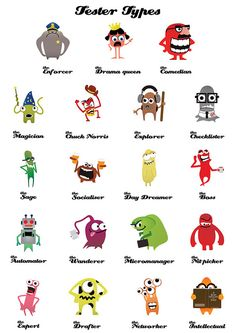 Tester Types by Software Testing Club, via Flickr... Still figuring out what type I am.