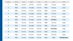 Hal Higdon Half Marathon Training - Novice 2