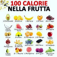 Conseils fitness en nutrition et en musculation. Food Calories List, 1200 Calories, Tips Fitness, Fitness Nutrition, Healthy Drinks, Healthy Recipes, Healthy Life, Healthy Eating, Gym Food