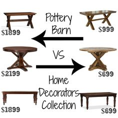 Decor Look Alikes | Dining Tables - Pottery Barn up to $2199 vs $699  @homedecorators