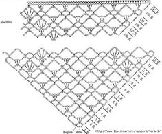 Lacy easy crochet shawl in prevision of spring and summer! It only uses, ch, sc, and dc stitches!MiiMii - crafts for mom and daughter .: Magic szydełka- inspiration, stitches and patterns for each. Crochet Diy, Poncho Crochet, Crochet Shawl Diagram, Crochet Motifs, Crochet Shawls And Wraps, Crochet Chart, Crochet Scarves, Crochet Clothes, Crochet Stitches