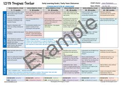 Based on the EYFS Early Years Outcomes and Early Learning Goals, this tracker can help give a clear picture of whether a child is meeting or exceeding the expected developmental milestones over each of the seven development areas. Also suitable for NURSERY settings!