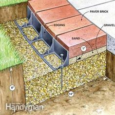 BRICK BORDERS - what caught my eye on this was the brick retainers , I have never seen these before.  This is also A GREAT TUTORIAL or long lasting edgeing. #LandscapeEdging