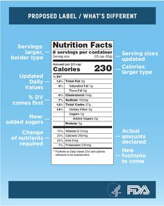 7 Best Nutrition Facts Label images in 2019 | Healthy Food