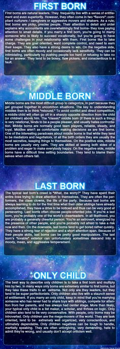 Birth Order Summary- seems correct! I love this kind of stuff!