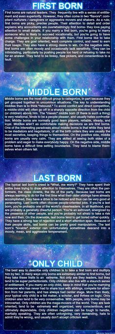 Birth Order Summary- seems correct! I love this kind of stuff!