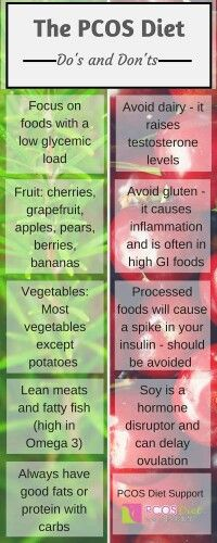 Do's and dont's--pcos diet