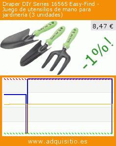 Draper DIY Series 16565 Easy-Find - Juego de utensilios de mano para jardinería (3 unidades) (Herramientas y Mejora del hogar). Baja 46%! Precio actual 8,47 €, el precio anterior fue de 15,78 €. https://www.adquisitio.es/draper-tools/diy-series-16565-easy