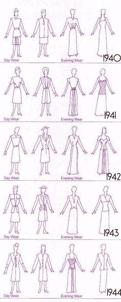 """John Peacocks, """"20th Century Fashion"""" Phom dáng những năm 40 đề cao đường cong cơ thể người phụ nữ. Đầu thập niên 40, phong cách thời trang của phụ nữ khá đon gản, các đường cắt không cầu kỳ, mang phong cách quân đội, tạo sự gọn gàng, khoẻ khoắn"""