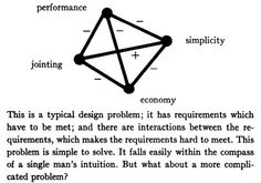 Christopher Alexander's Notes on the Synthesis of Form A Pattern Language, Network Architecture, User Experience Design, Single Men, Permaculture, Intuition, Service Design, Notes, Writing