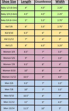Foot measurements