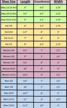 Foot measurements