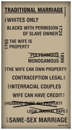 Anyone who says marriage has been unchanged in the last couple centuries is living under a rock and missed their history class one too many times. The history of the delightfully stone-age golden years of traditional marriage in one easy to read chart. Lgbt Rights, Equal Rights, Supreme Court Cases, Living Under A Rock, History Class, We Are The World, Interracial Couples, Women In History, Atheist