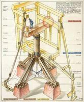 Draagschema van een standerdmolen (1943). De standerdmolen is het oudste molentype en is een Noord-Europese uitvinding. Standerdmolens waren over het algemeen korenmolens en behalve op waterrad- en korenmolens, maalde men in de Middeleeuwen op deze molens het koren. Gedurende vele eeuwen bleef de standerdmolen de enige windmolen en pas bij de overgang van de 14e naar de 15e eeuw werd uit de standerdmolen de wipmolen ontwikkeld. Omstreeks dezelfe tijd ontstond ook, aan de oostgrens van…